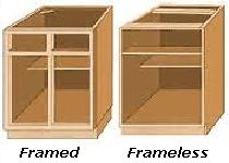 frameless wall cabinets. in comparing framed to frameless cabinets, each has its own advantages and disadvantages. the benefit of a cabinet is that it allows more flexibility wall cabinets y